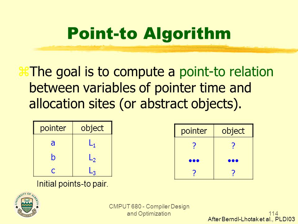 CMPUT 680 - Compiler Design and Optimization114 Point-to Algorithm zThe goal is to compute a point-to relation between variables of pointer time and a
