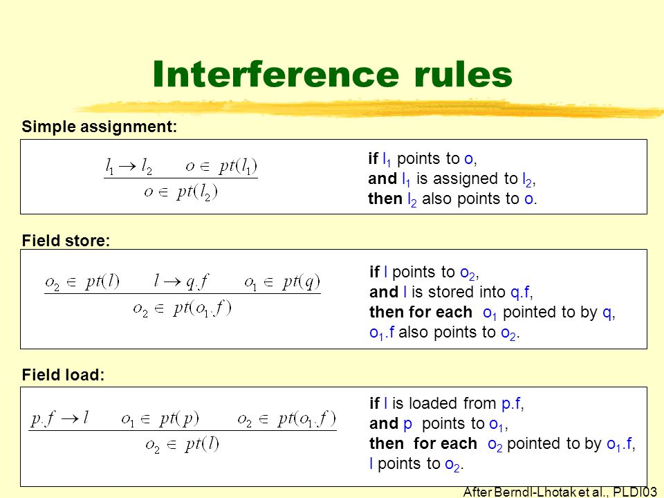 CMPUT 680 - Compiler Design and Optimization116 Interference rules if l 1 points to o, and l 1 is assigned to l 2, then l 2 also points to o. Simple a