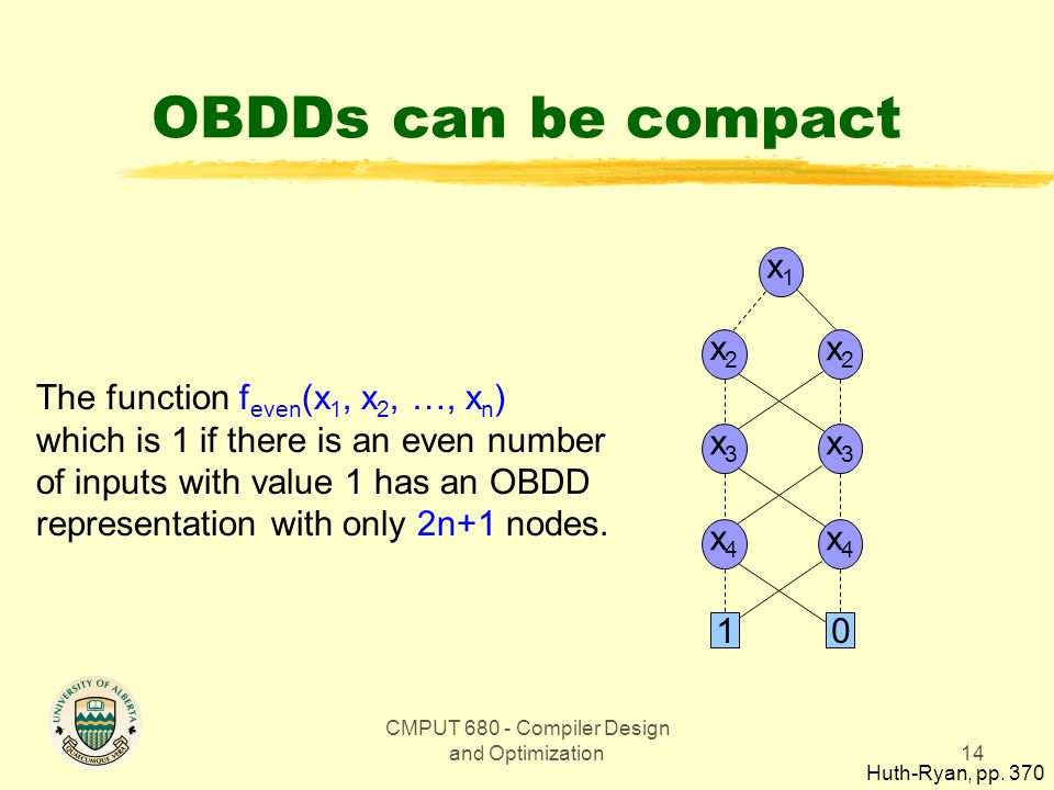 CMPUT 680 - Compiler Design and Optimization14 OBDDs can be compact x2x2 x2x2 x3x3 x3x3 x4x4 x4x4 1 0 x1x1 The function f even (x 1, x 2, …, x n ) whi