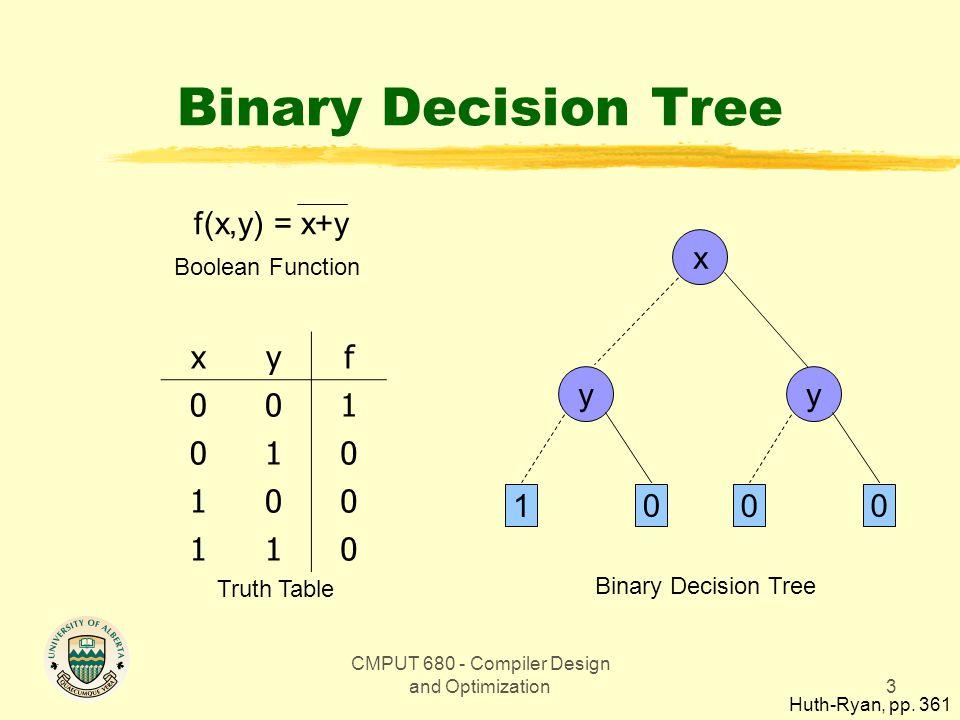 CMPUT 680 - Compiler Design and Optimization3 Binary Decision Tree x y 1 0 y 0 0 f(x,y) = x+y xyf 001 010 100 110 Boolean Function Truth Table Binary Decision Tree Huth-Ryan, pp.
