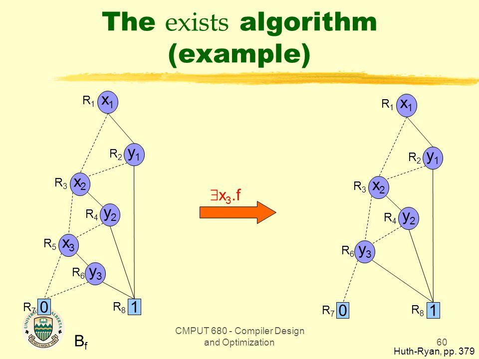 CMPUT 680 - Compiler Design and Optimization60 The exists algorithm (example) BfBf  x 3.f x1x1 y1y1 y2y2 x2x2 x3x3 0 1 y3y3 R1R1 R2R2 R3R3 R4R4 R5R5 R6R6 R7R7 R8R8 Huth-Ryan, pp.