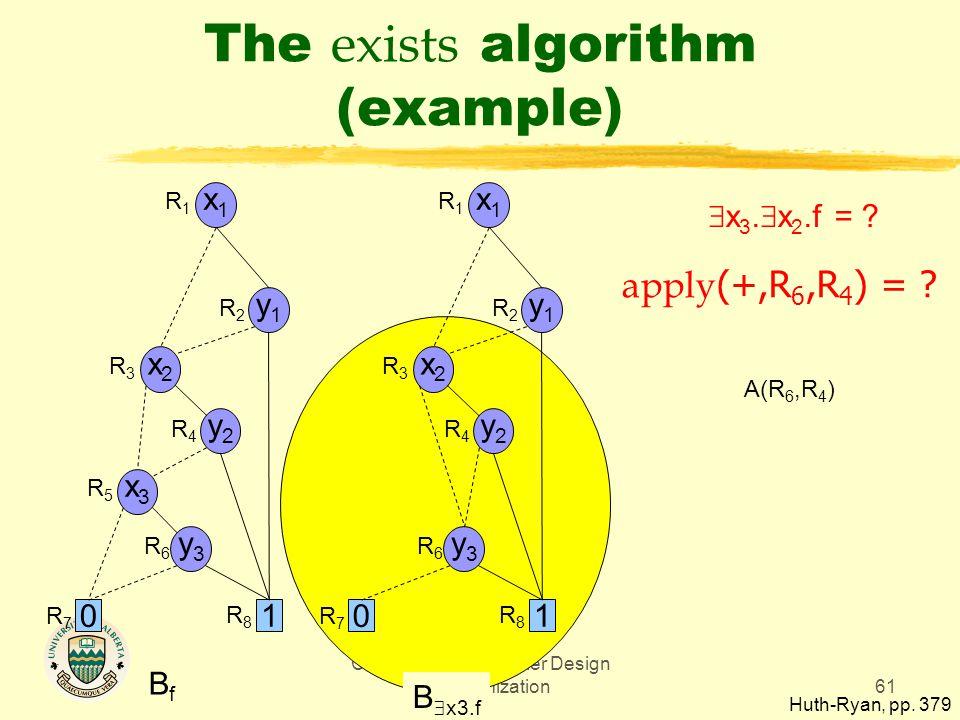 CMPUT 680 - Compiler Design and Optimization61 The exists algorithm (example) BfBf x1x1 y1y1 y2y2 x2x2 x3x3 0 1 y3y3 R1R1 R2R2 R3R3 R4R4 R5R5 R6R6 R7R7 R8R8 x1x1 y1y1 y2y2 x2x2 0 1 y3y3 R1R1 R2R2 R3R3 R4R4 R6R6 R7R7 R8R8 B  x3.f  x 3.