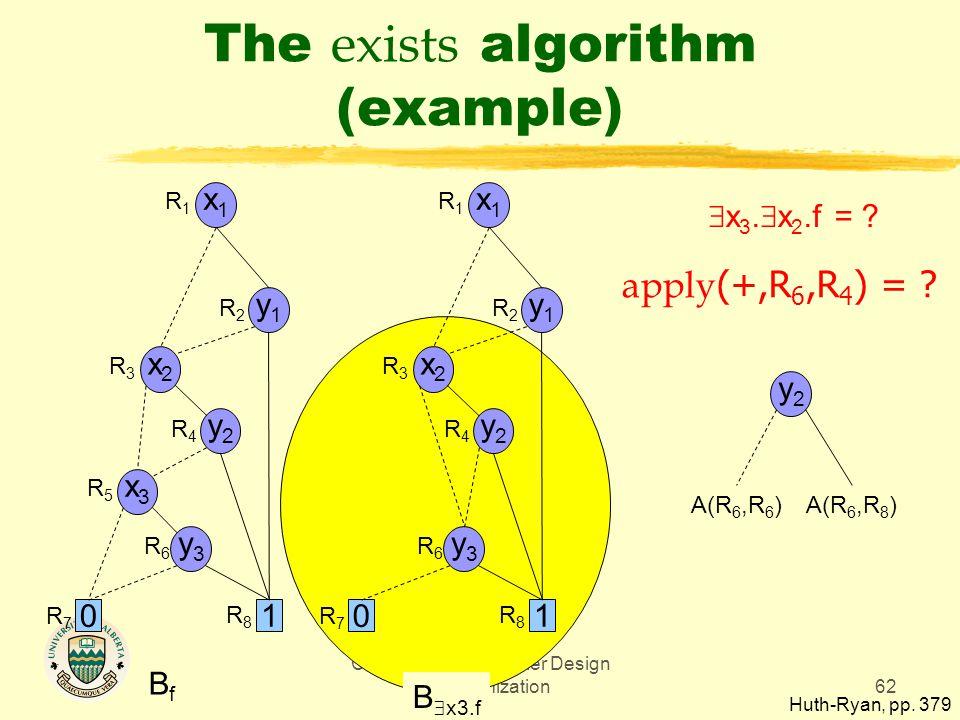 CMPUT 680 - Compiler Design and Optimization62 The exists algorithm (example) BfBf x1x1 y1y1 y2y2 x2x2 x3x3 0 1 y3y3 R1R1 R2R2 R3R3 R4R4 R5R5 R6R6 R7R7 R8R8 x1x1 y1y1 y2y2 x2x2 0 1 y3y3 R1R1 R2R2 R3R3 R4R4 R6R6 R7R7 R8R8 B  x3.f  x 3.