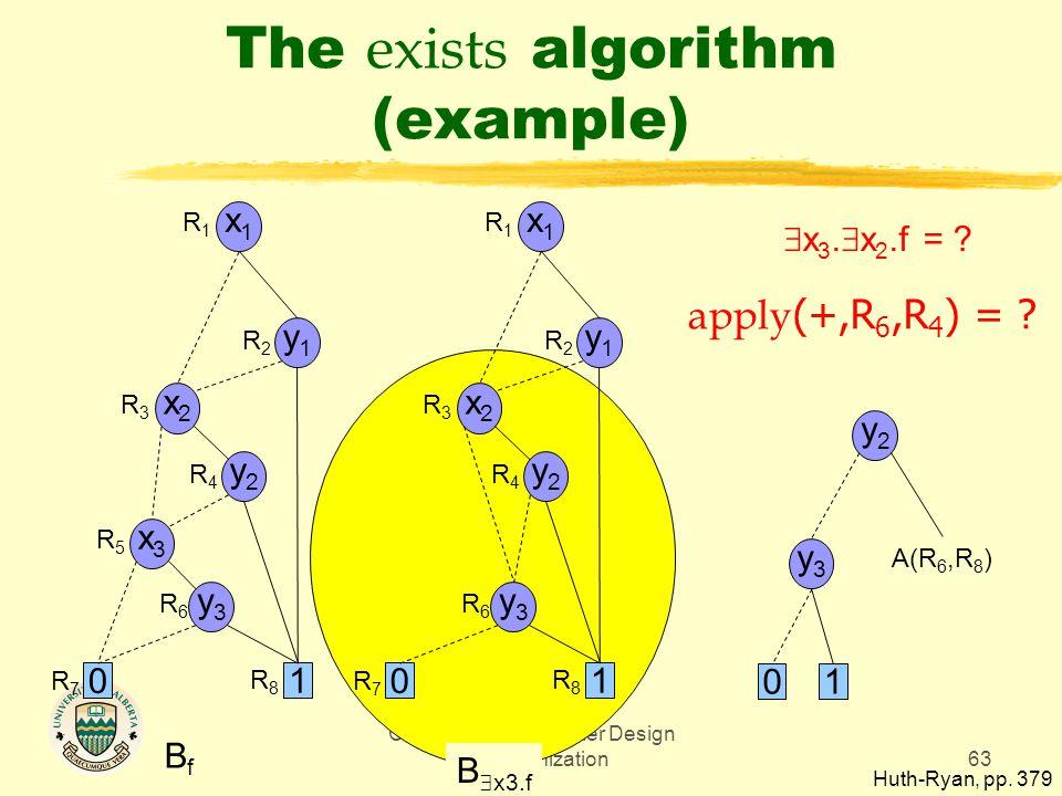CMPUT 680 - Compiler Design and Optimization63 The exists algorithm (example) BfBf x1x1 y1y1 y2y2 x2x2 x3x3 0 1 y3y3 R1R1 R2R2 R3R3 R4R4 R5R5 R6R6 R7R7 R8R8 x1x1 y1y1 y2y2 x2x2 0 1 y3y3 R1R1 R2R2 R3R3 R4R4 R6R6 R7R7 R8R8 B  x3.f  x 3.