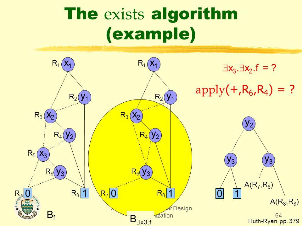 CMPUT 680 - Compiler Design and Optimization64 The exists algorithm (example) BfBf x1x1 y1y1 y2y2 x2x2 x3x3 0 1 y3y3 R1R1 R2R2 R3R3 R4R4 R5R5 R6R6 R7R7 R8R8 x1x1 y1y1 y2y2 x2x2 0 1 y3y3 R1R1 R2R2 R3R3 R4R4 R6R6 R7R7 R8R8 B  x3.f  x 3.