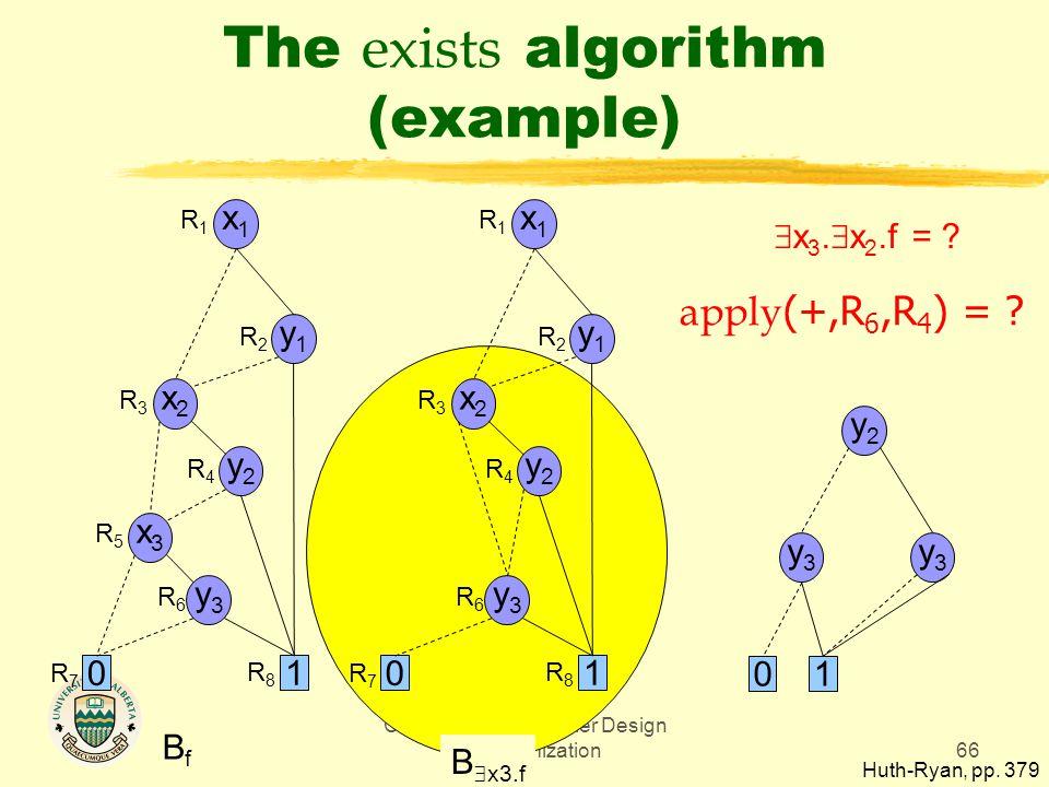 CMPUT 680 - Compiler Design and Optimization66 The exists algorithm (example) BfBf x1x1 y1y1 y2y2 x2x2 x3x3 0 1 y3y3 R1R1 R2R2 R3R3 R4R4 R5R5 R6R6 R7R7 R8R8 x1x1 y1y1 y2y2 x2x2 0 1 y3y3 R1R1 R2R2 R3R3 R4R4 R6R6 R7R7 R8R8 B  x3.f  x 3.