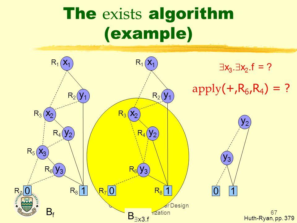 CMPUT 680 - Compiler Design and Optimization67 The exists algorithm (example) BfBf x1x1 y1y1 y2y2 x2x2 x3x3 0 1 y3y3 R1R1 R2R2 R3R3 R4R4 R5R5 R6R6 R7R7 R8R8 x1x1 y1y1 y2y2 x2x2 0 1 y3y3 R1R1 R2R2 R3R3 R4R4 R6R6 R7R7 R8R8 B  x3.f  x 3.