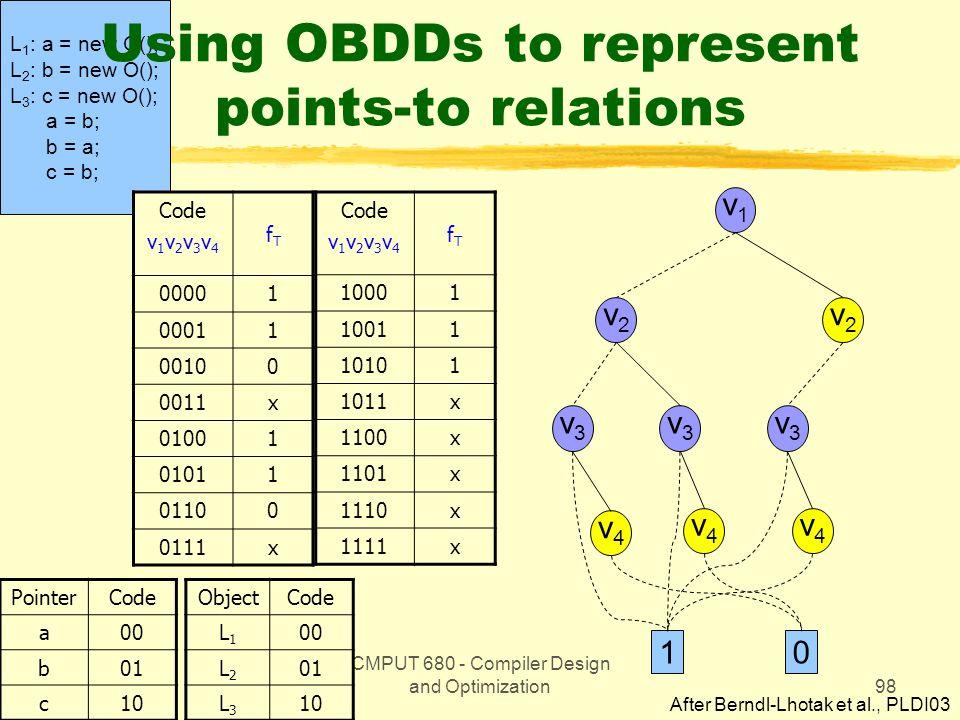 CMPUT 680 - Compiler Design and Optimization98 L 1 : a = new O(); L 2 : b = new O(); L 3 : c = new O(); a = b; b = a; c = b; Using OBDDs to represent points-to relations Code v 1 v 2 v 3 v 4 fTfT 00001 00011 00100 0011x 01001 01011 01100 0111x PointerCode a00 b01 c10 Code v 1 v 2 v 3 v 4 fTfT 10001 10011 10101 1011x 1100x 1101x 1110x 1111x ObjectCode L1L1 00 L2L2 01 L3L3 10 v1v1 v2v2 v2v2 v4v4 v4v4 v4v4 v3v3 v3v3 v3v3 10 After Berndl-Lhotak et al., PLDI03
