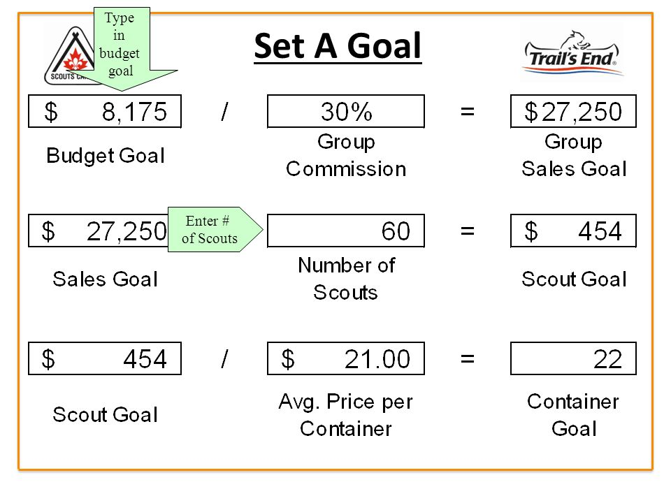 Enter # of Scouts Set A Goal Type in budget goal