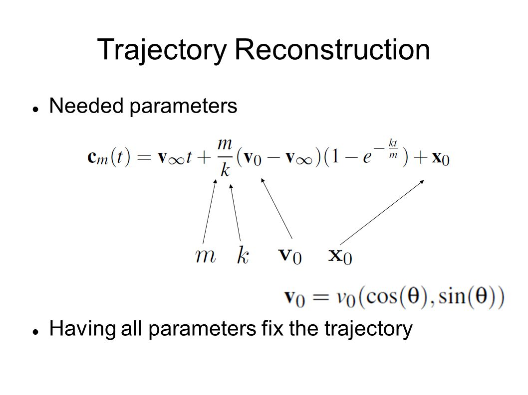 Trajectory Reconstruction Needed parameters Having all parameters fix the trajectory