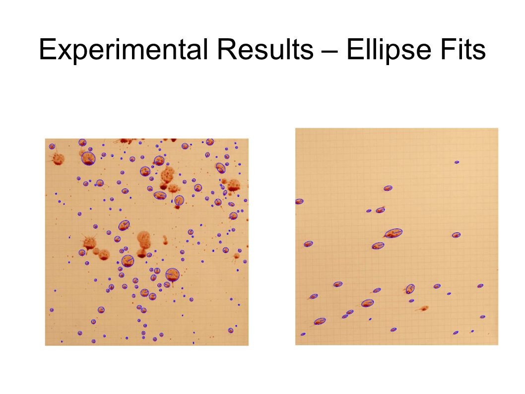 Experimental Results – Ellipse Fits