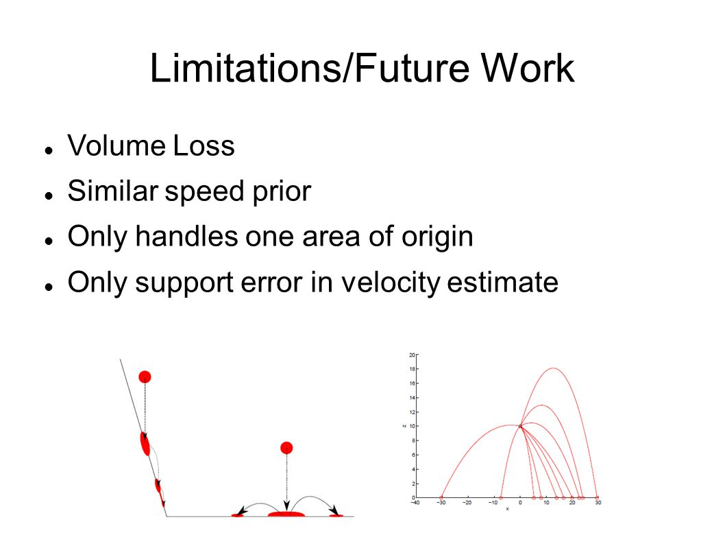 Limitations/Future Work Volume Loss Similar speed prior Only handles one area of origin Only support error in velocity estimate