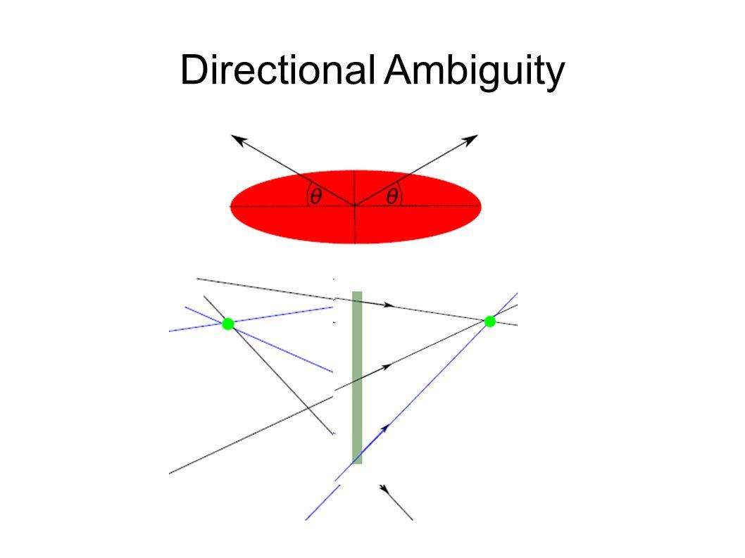 Directional Ambiguity