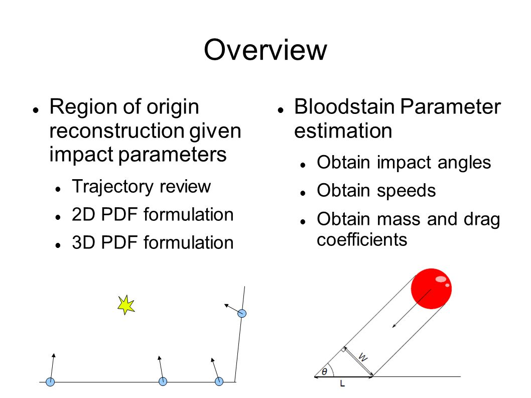 Overview Region of origin reconstruction given impact parameters Trajectory review 2D PDF formulation 3D PDF formulation Bloodstain Parameter estimation Obtain impact angles Obtain speeds Obtain mass and drag coefficients