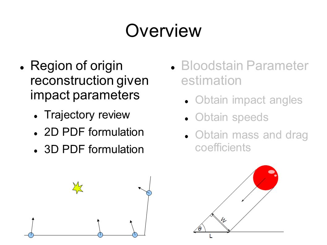 Overview Region of origin reconstruction given impact parameters Trajectory review 2D PDF formulation 3D PDF formulation Bloodstain Parameter estimati