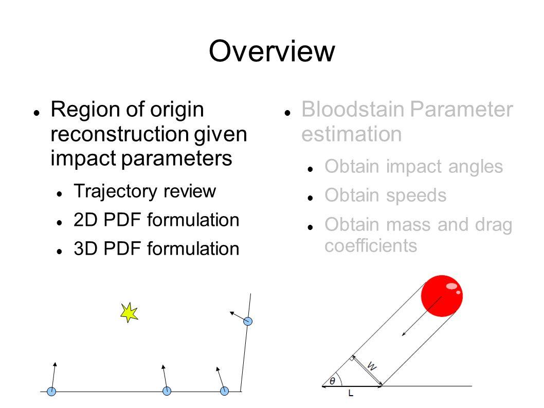 Previous Work Linear Region of Origin Estimation/Tangent Method Backtrack Software http://www.physics.carleton.ca/carter/ AL Carter et.