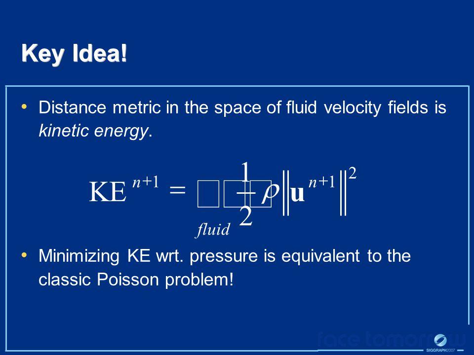 Key Idea. Distance metric in the space of fluid velocity fields is kinetic energy.
