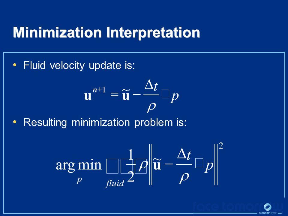 Minimization Interpretation Fluid velocity update is: Resulting minimization problem is: p t n      uu ~ 1 2 ~ 2 1 minarg     fluid p p t   u