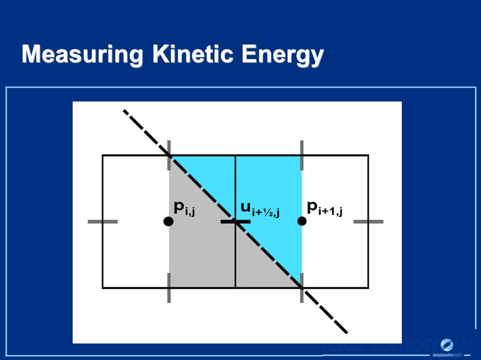 Measuring Kinetic Energy