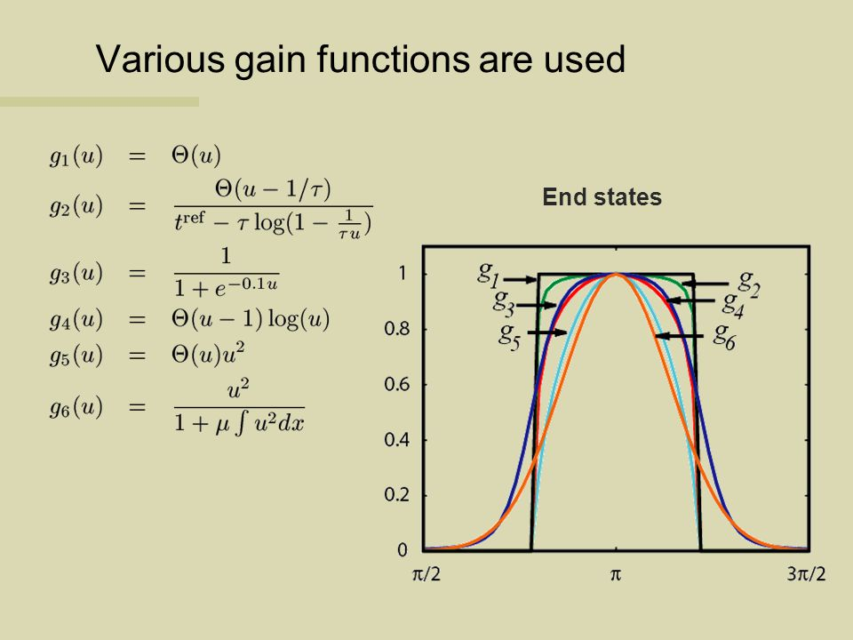 Various gain functions are used End states