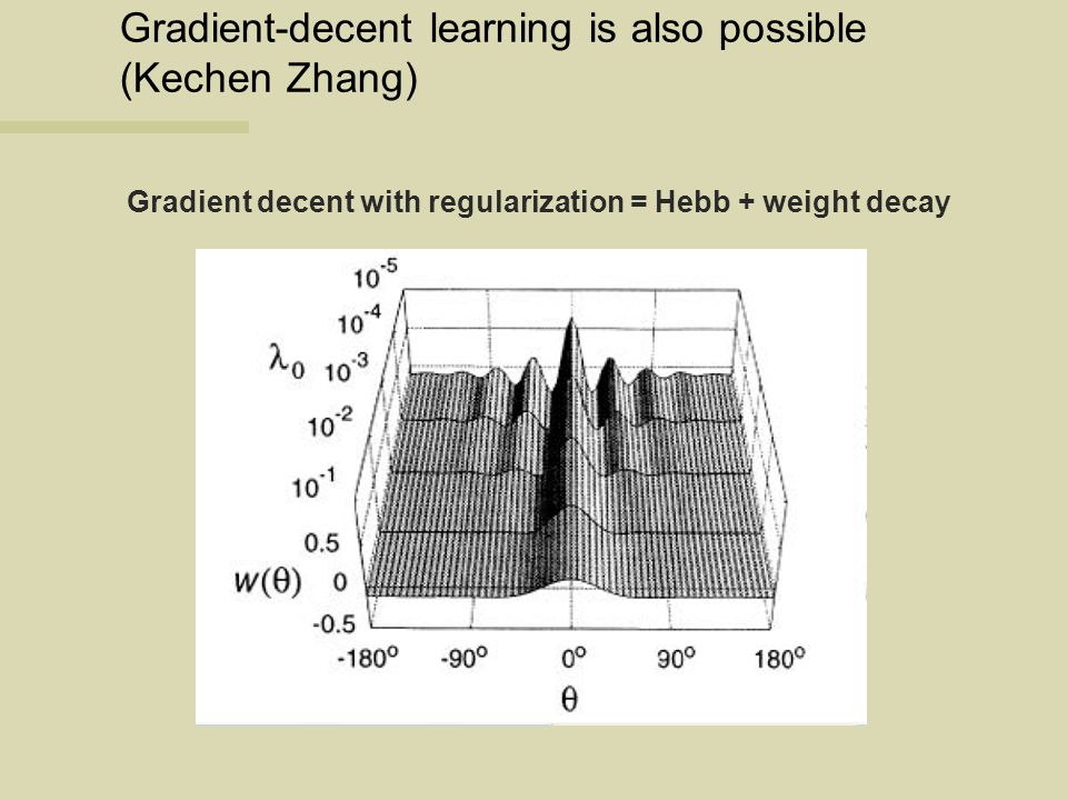 Gradient-decent learning is also possible (Kechen Zhang) Gradient decent with regularization = Hebb + weight decay