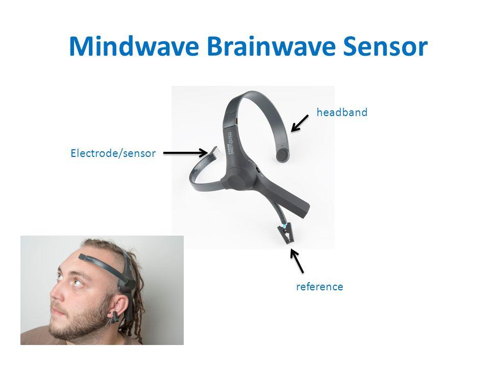 Mindwave Brainwave Sensor Electrode/sensor reference headband