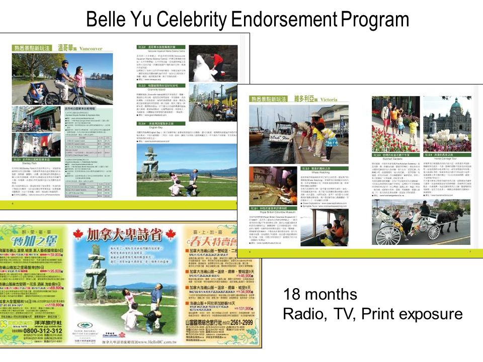 Belle Yu Celebrity Endorsement Program 18 months Radio, TV, Print exposure