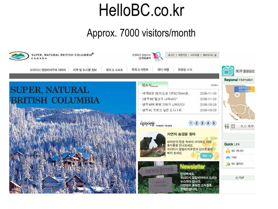 HelloBC.co.kr Approx. 7000 visitors/month