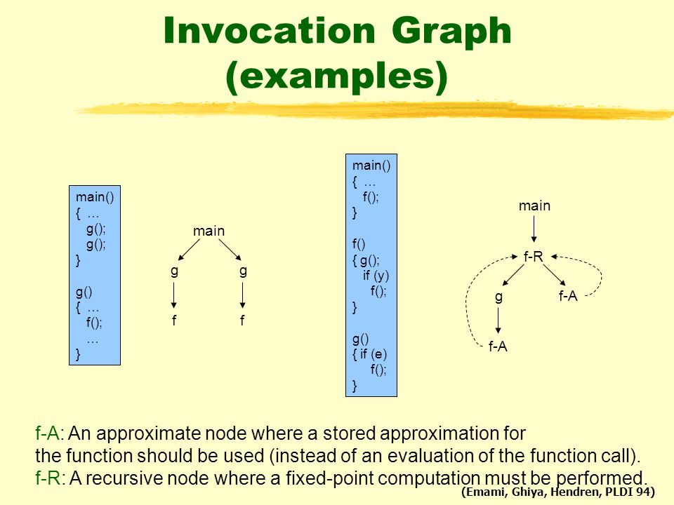 CMPUT 680 - Compiler Design and Optimization43 Invocation Graph (examples) main() { … g(); } g() { … f(); … } main g f g f main() { … f(); } f() { g()