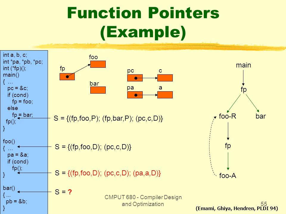 CMPUT 680 - Compiler Design and Optimization55 Function Pointers (Example) int a, b, c; int *pa, *pb, *pc; int (*fp)(); main() { … pc = &c; if (cond)
