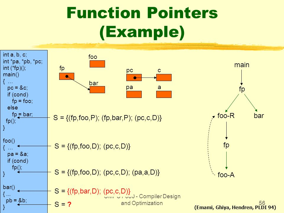 CMPUT 680 - Compiler Design and Optimization56 Function Pointers (Example) int a, b, c; int *pa, *pb, *pc; int (*fp)(); main() { … pc = &c; if (cond)