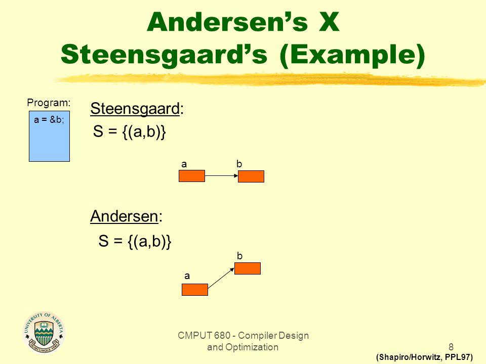 CMPUT 680 - Compiler Design and Optimization8 Andersen's X Steensgaard's (Example) a = &b; Program: Steensgaard: Andersen: S = {(a,b)} a b b a (Shapiro/Horwitz, PPL97)
