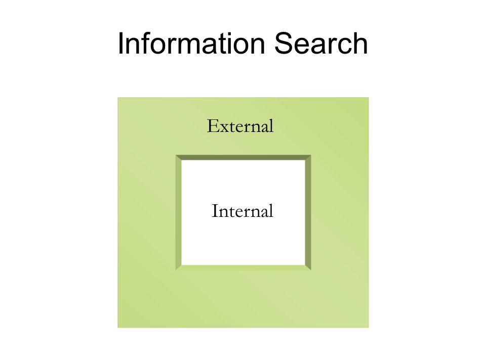Information Search Internal External