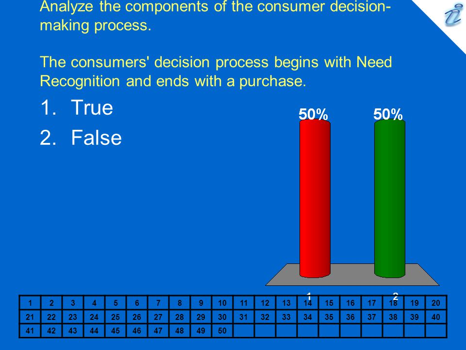Analyze the components of the consumer decision- making process. The consumers' decision process begins with Need Recognition and ends with a purchase