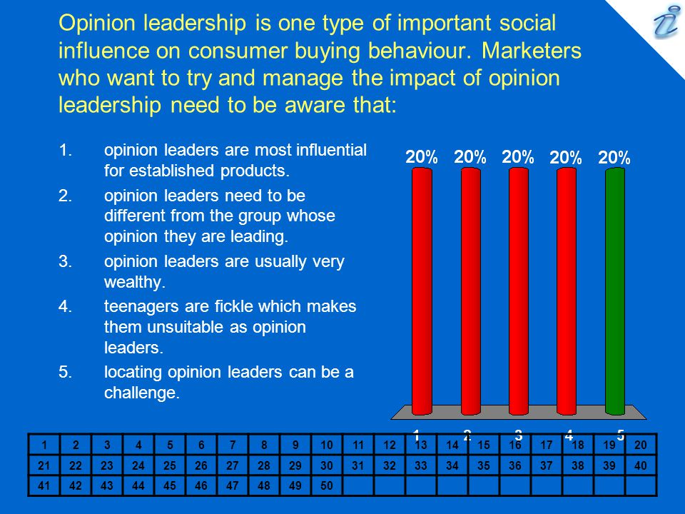 Opinion leadership is one type of important social influence on consumer buying behaviour. Marketers who want to try and manage the impact of opinion