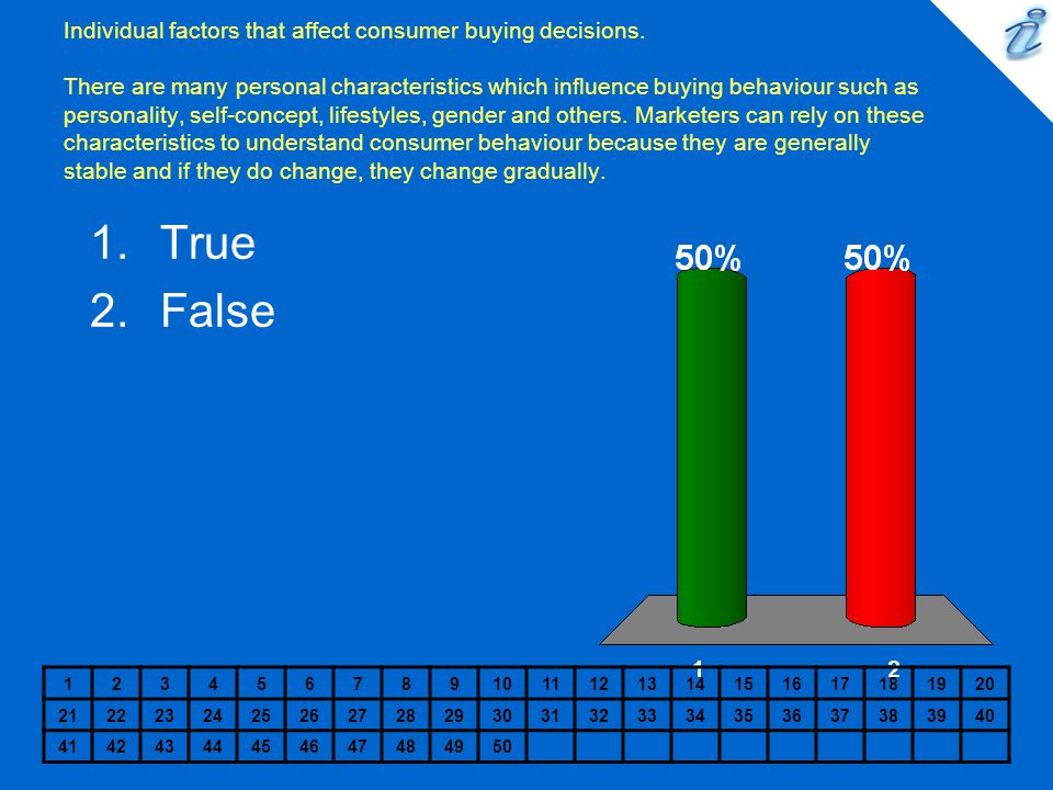Individual factors that affect consumer buying decisions. There are many personal characteristics which influence buying behaviour such as personality