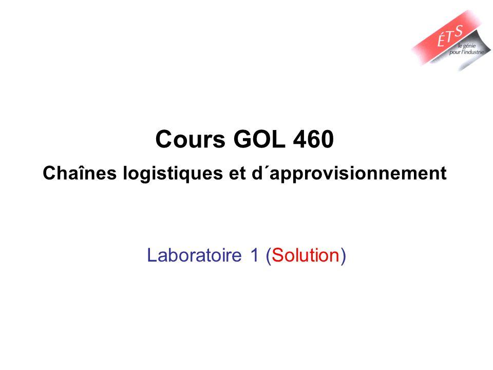 Cours GOL 460 Chaînes logistiques et d´approvisionnement Laboratoire 1 (Solution)