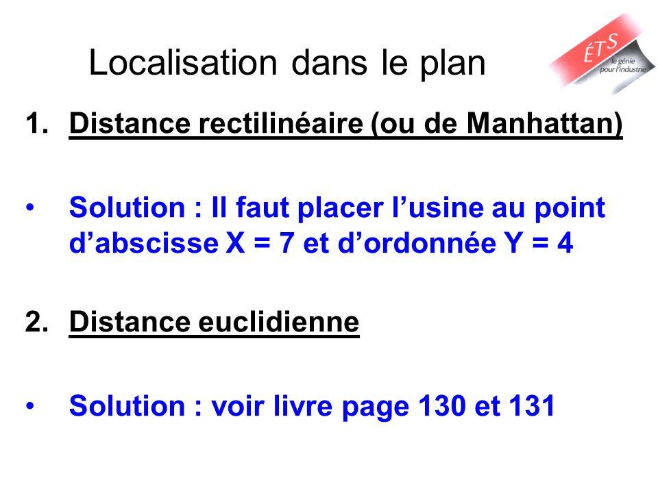 Localisation dans le plan 1.Distance rectilinéaire (ou de Manhattan) Solution : Il faut placer l'usine au point d'abscisse X = 7 et d'ordonnée Y = 4 2