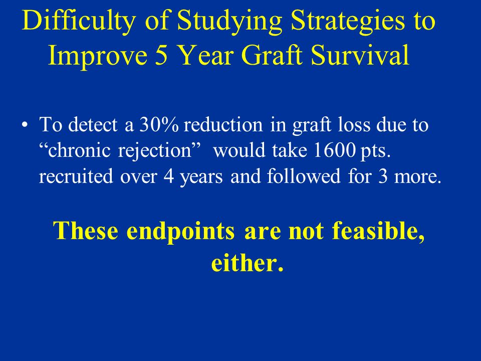 Difficulty of Studying Strategies to Improve 5 Year Graft Survival To detect a 30% reduction in graft loss due to chronic rejection would take 1600 pts.