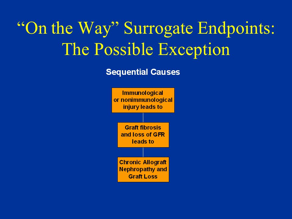 On the Way Surrogate Endpoints: The Possible Exception