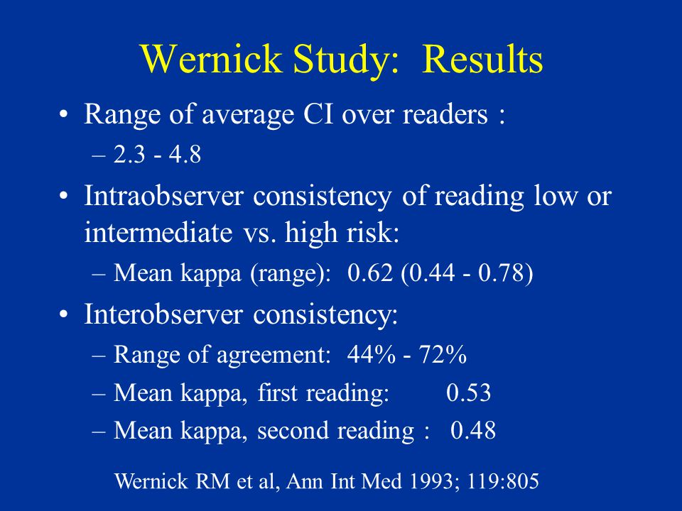 Wernick Study: Results Range of average CI over readers : –2.3 - 4.8 Intraobserver consistency of reading low or intermediate vs.