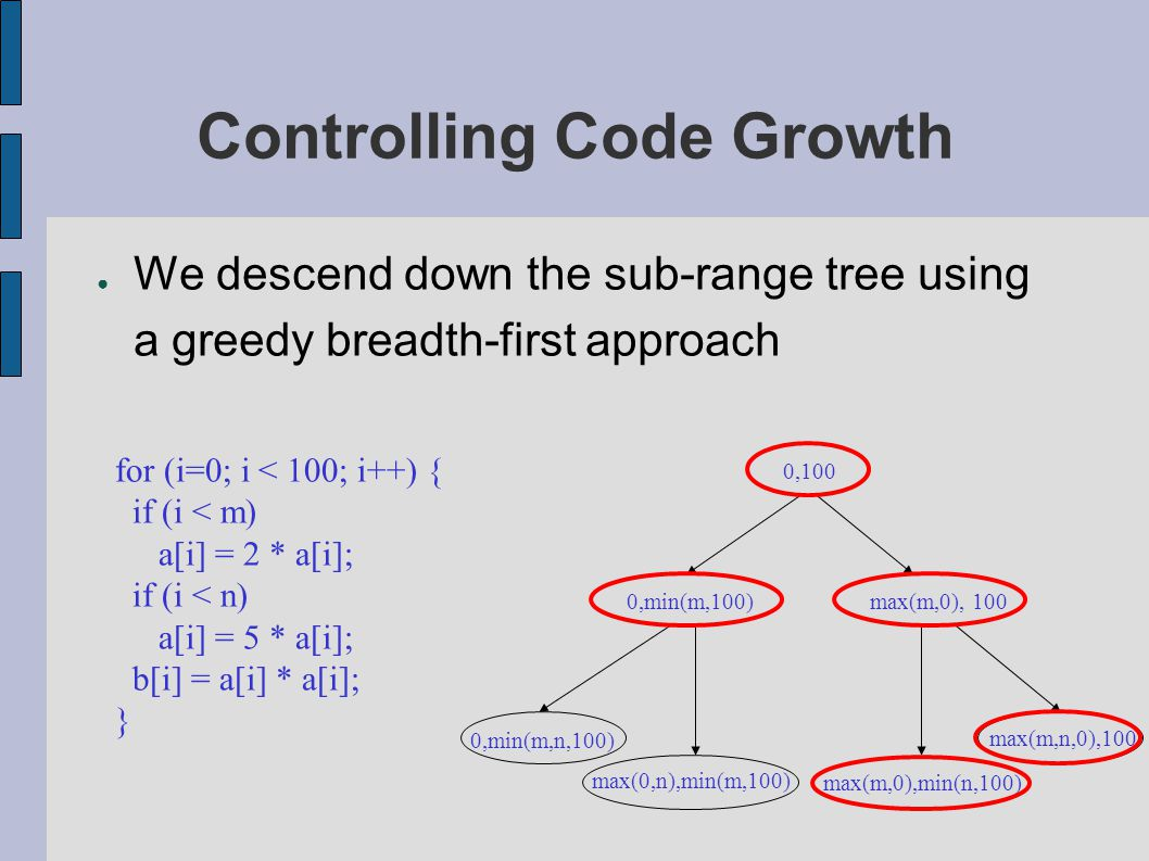 Controlling Code Growth ● We descend down the sub-range tree using a greedy breadth-first approach for (i=0; i < 100; i++) { if (i < m) a[i] = 2 * a[i]; if (i < n) a[i] = 5 * a[i]; b[i] = a[i] * a[i]; } 0,100 0,min(m,100)max(m,0), 100 0,min(m,n,100) max(0,n),min(m,100) max(m,0),min(n,100) max(m,n,0),100