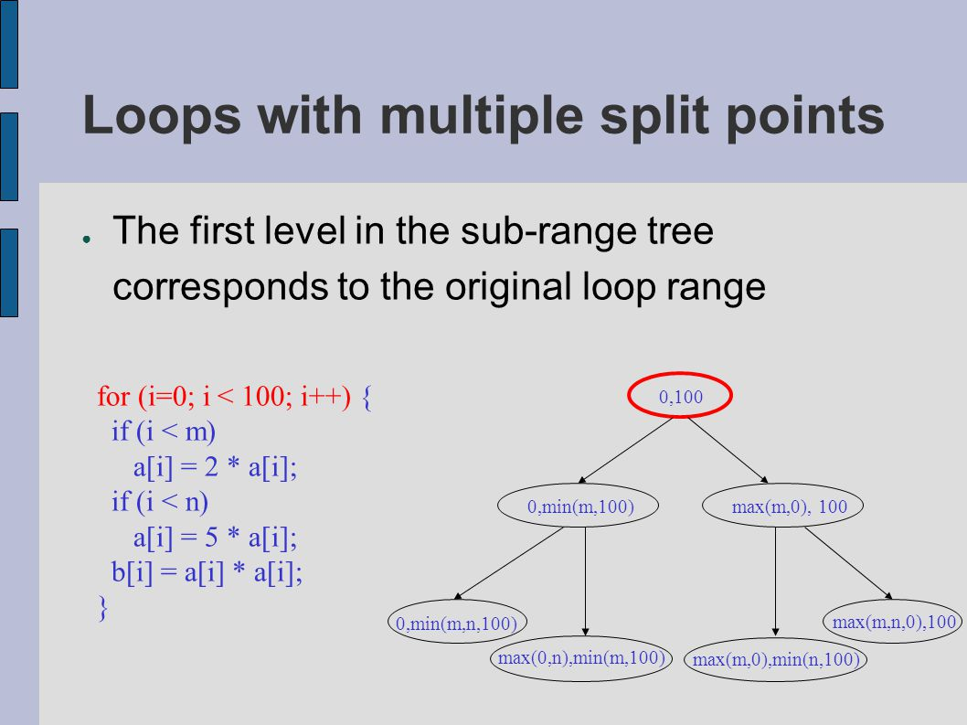 Loops with multiple split points ● The first level in the sub-range tree corresponds to the original loop range for (i=0; i < 100; i++) { if (i < m) a[i] = 2 * a[i]; if (i < n) a[i] = 5 * a[i]; b[i] = a[i] * a[i]; } 0,100 0,min(m,100)max(m,0), 100 0,min(m,n,100) max(0,n),min(m,100) max(m,0),min(n,100) max(m,n,0),100