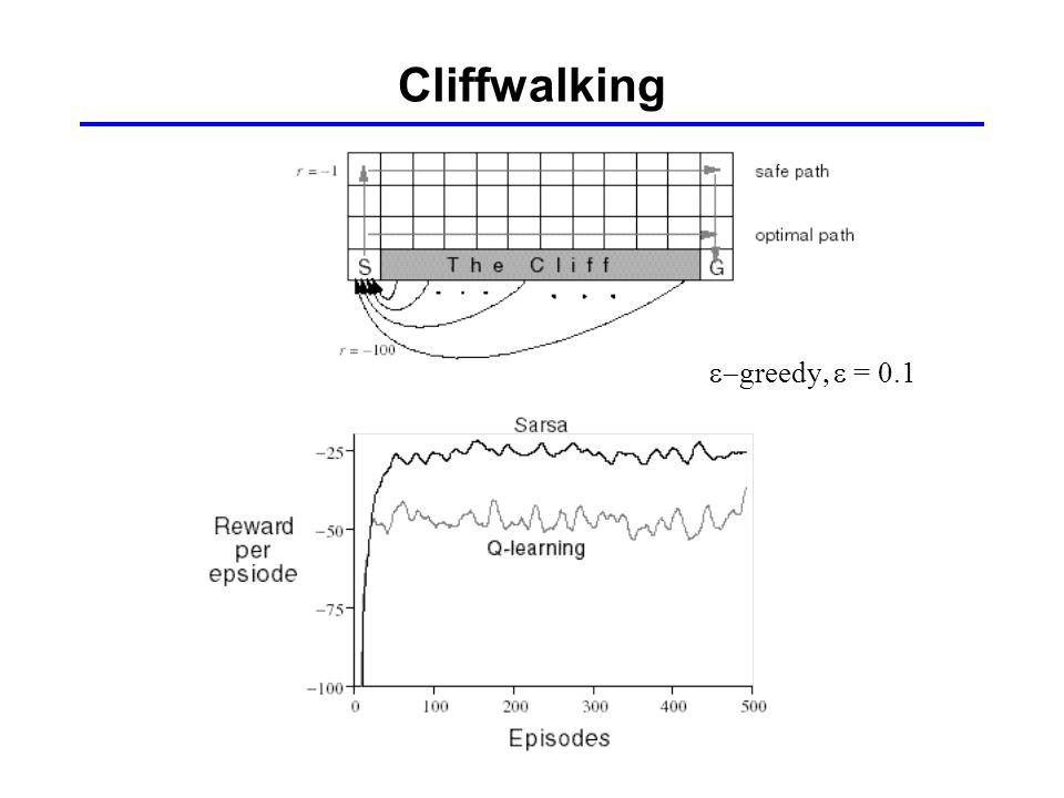 Cliffwalking  greedy  = 0.1