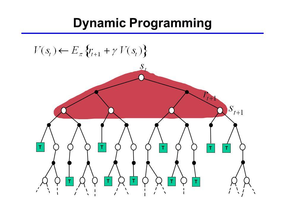 Dynamic Programming T T T TTTTTTTTTT