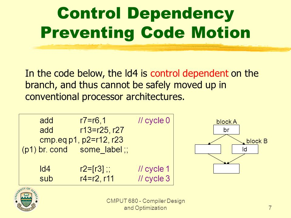 CMPUT 680 - Compiler Design and Optimization38 How Register Rotation Helps Software Pipeline The concept of a software pipelining branch: L1: ld4 r35 = [r4], 4// post-increment by 4 st4[r5] = r37, 4// post-increment by 4 swp_branch L1 ;; 7 R32 R33 R35 R34 R36 R37 R38 R39 0 RRB Physical Logical R35 R37 8 7 R32 R33 R35 R34 R36 R37 R38 R39 RRB Physical Logical R35 R37 9 8 7 R32 R33 R35 R34 R36 R37 R38 R39 -2 RRB Physical Logical R35 R37