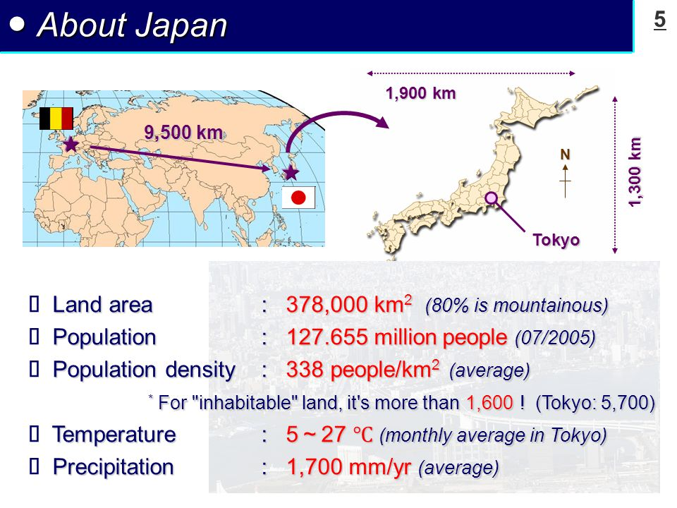 5 ● About Japan 9,500 km Tokyo 1,300 km 1,900 km N Land area: 378,000 km 2 (80% is mountainous)  Land area: 378,000 km 2 (80% is mountainous) Population: 127.655 million people (07/2005)  Population: 127.655 million people (07/2005) Population density: 338 people/km 2 (average)  Population density: 338 people/km 2 (average) * For inhabitable land, it s more than 1,600 .