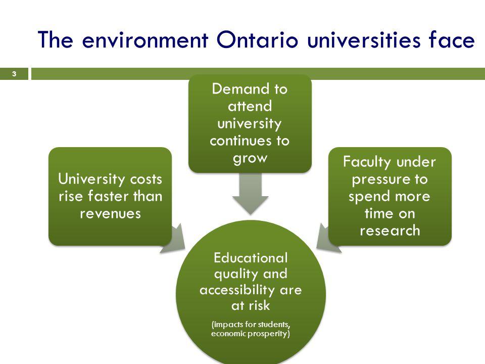 Per-student revenues will lag behind per- student costs 4 CPI inflation (2%) Per-student costs (~4-5%) Per-student revenue (1-2%)