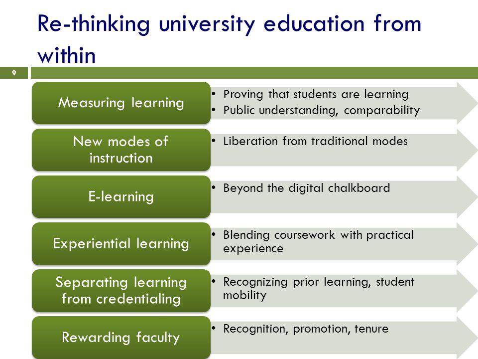 Further reading www.academicreform.ca 10