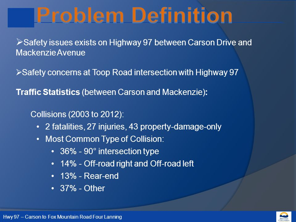 Hwy 97 – Carson to Fox Mountain Road Four Lanning  Safety issues exists on Highway 97 between Carson Drive and Mackenzie Avenue  Safety concerns at Toop Road intersection with Highway 97 Traffic Statistics (between Carson and Mackenzie): Collisions (2003 to 2012): 2 fatalities, 27 injuries, 43 property-damage-only Most Common Type of Collision: 36% - 90° intersection type 14% - Off-road right and Off-road left 13% - Rear-end 37% - Other